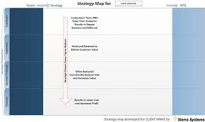 Strategy Map Why The Traditional Strategy Map Needs To Change U2013 Sierra Systems