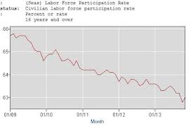 jobs under obama administration obama admin economy stronger wit the daily caller