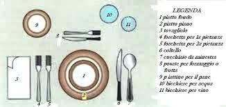 posizione bicchieri in tavola il pomodoro rosso di mantgra come apparecchiare la tavola
