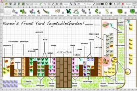 Design A Vegetable Garden Layout Vegetable Garden Planshow Much Room Will Get You How Many