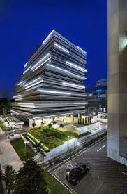best 25 facade pattern ideas only on pinterest factory design