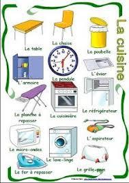cuisine et la cuisine explique quels objets il y a dans ta cuisine et ceux