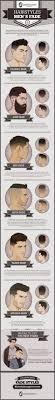 boy hair cut length guide pin by dana wright on haircut pinterest mens medium length