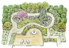 backyard plan a low maintenance backyard landscape plan better homes gardens