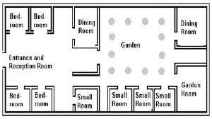 spanish floor plans roman villa floor plan kerala new home plans the sims house