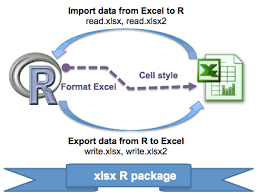 exle biography wikipedia r xlsx package a quick start guide to manipulate excel files in r