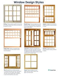 diffe types of home windows types of home windows compare your