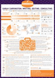 Best Resume Visual Presentation by Anatomy Of A Great Infographic Resume