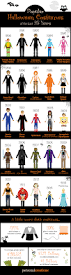 most popular halloween costumes of the last 25 years infographic