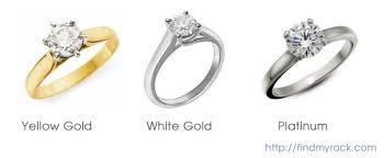 palladium ring price findmyrock diamond price lists diamond education engagement