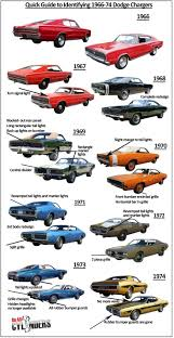 dodge charger model years best 25 dodge charger models ideas on dodge charger