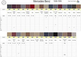 classic water based dyes mercedes benz