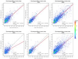 Wildfire Xp Parker by Forests Free Full Text Characterizing The Height Structure And