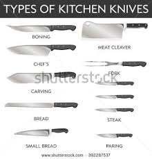 types of kitchen knives and their uses vector illustration types kitchen knives chef different knife