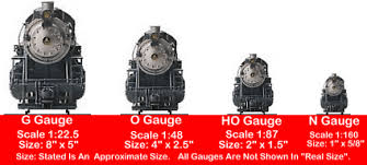 starting a new model layout caboose hobbies