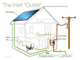 house wiring viva voce u2013 the wiring diagram u2013 readingrat net