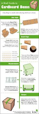 how is made how a cardboard box is made