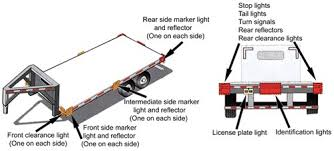 trailer lighting requirements etrailer