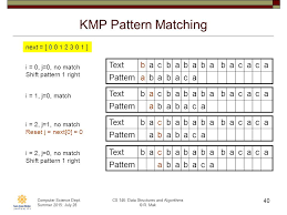 pattern matching algorithm in data structure using c cs 146 data structures and algorithms july 28 class meeting