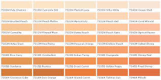 beautiful home depot colors on home depot behr paint color chart