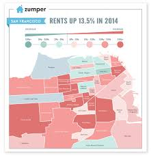 average rent price san francisco apartment rents rose by 13 5 in 2014