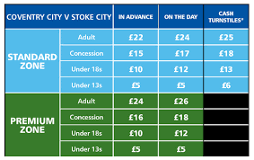 What Is The Cost Of Six Flags Tickets News Sky Blues Versus Stoke City Fa Cup Details Confirmed News