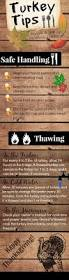 what to cook for thanksgiving ideas the 96 best images about thanksgiving ideas on pinterest