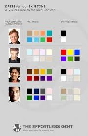 how do i the right color for my kitchen cabinets the right colors for your skin tone of style club