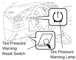 2007 toyota camry tire pressure light reset i am looking for the tire pressure warning reset switch on our 2006