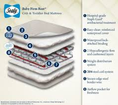 Kolcraft Crib Mattress Reviews Top Crib Mattress Which Is Best