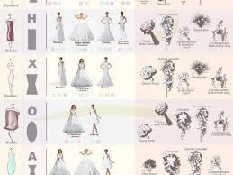 quelle robe de mariã e pour quelle morphologie comment choisir sa robe de mariée selon sa morphologie des robes