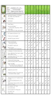 preschool lesson plans thanksgiving best 25 pre k lesson plans ideas on pinterest preschool monthly