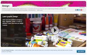 online tutorial like lynda lynda com video tutorials for creative skills winchester school