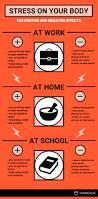 6 comparison infographic templates venngage