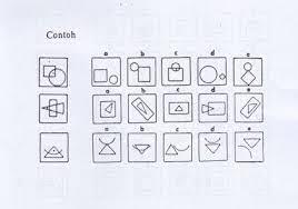 Alat Tes Wais ku alat tes iq manual atau alat tes iq berbasis komputer