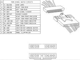 1981 jeep cj7 ignition switch wiring diagrams jep