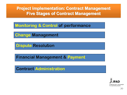 Contract Management Spreadsheet by Project Implementation Procurement Contract Management Ppt