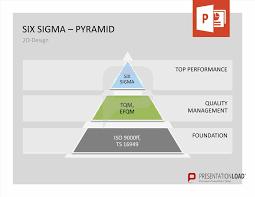 u financial doc quality management plan template management