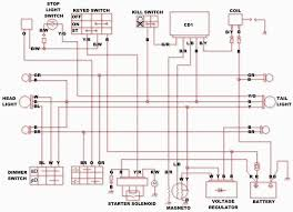 chinese gy6 wiring diagram wiring schematics and wiring diagrams