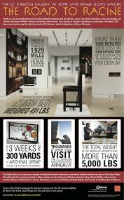 18 best career architecture images on pinterest career 3d home