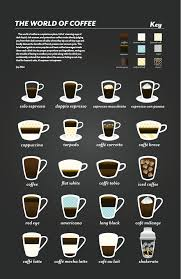 espresso drinks the emerald necklace coffee break