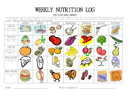 6 best images of printable chart food groups kids healthy food