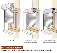 reglementation siege auto reglementation electrique salle de bain belgique bordeaux 3313