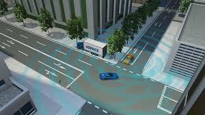 automotive simulation models dspace