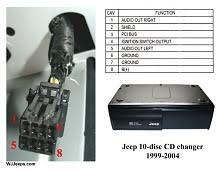 jeep grand cherokee radio wiring diagram and pinouts