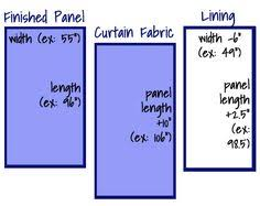 Tab Curtains Pattern Sew Helpful Our Curtain Fabric Calculator Musings From The