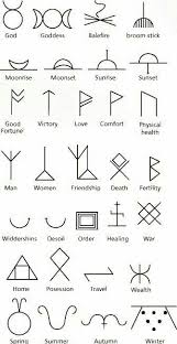 small meaningful tattoos symbols 25 trending small meaningful