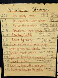 best 25 memorizing multiplication facts ideas on pinterest