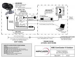 Wire 100 Ft Free Wiring Diagrams Pictures Ase Hidden Citadel Anti Piracy Marisatcom Ase Iridium Faq