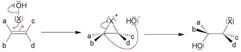 les halogenes addition électrophile wikiwand